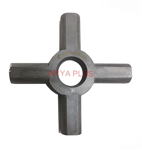 تصویر صلیبی داخل دیفرانسیل